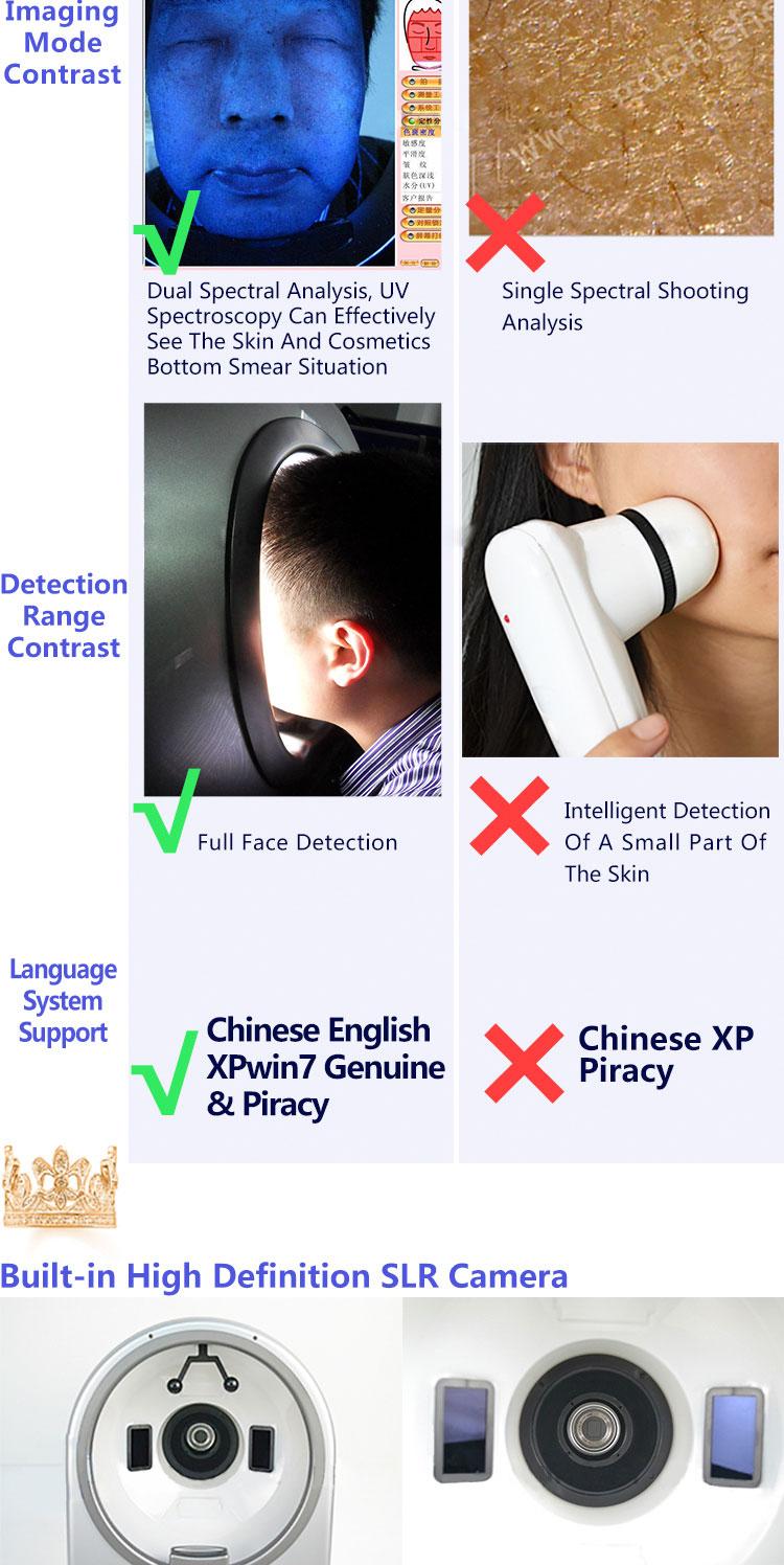 Skin Analysis Machine Description 3