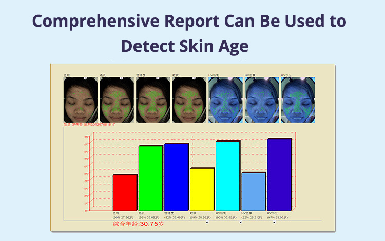 Skin Analysis Machine Age Analysis